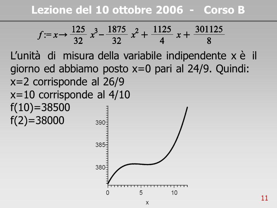 11 Lezione del 10 ottobre 2006 - Corso B Lunità di misura della variabile indipendente x è il giorno ed abbiamo posto x=0 pari al 24/9.