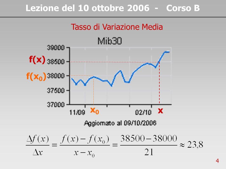 4 Lezione del 10 ottobre 2006 - Corso B Tasso di Variazione Media x x0x0 f(x 0 ) f(x)