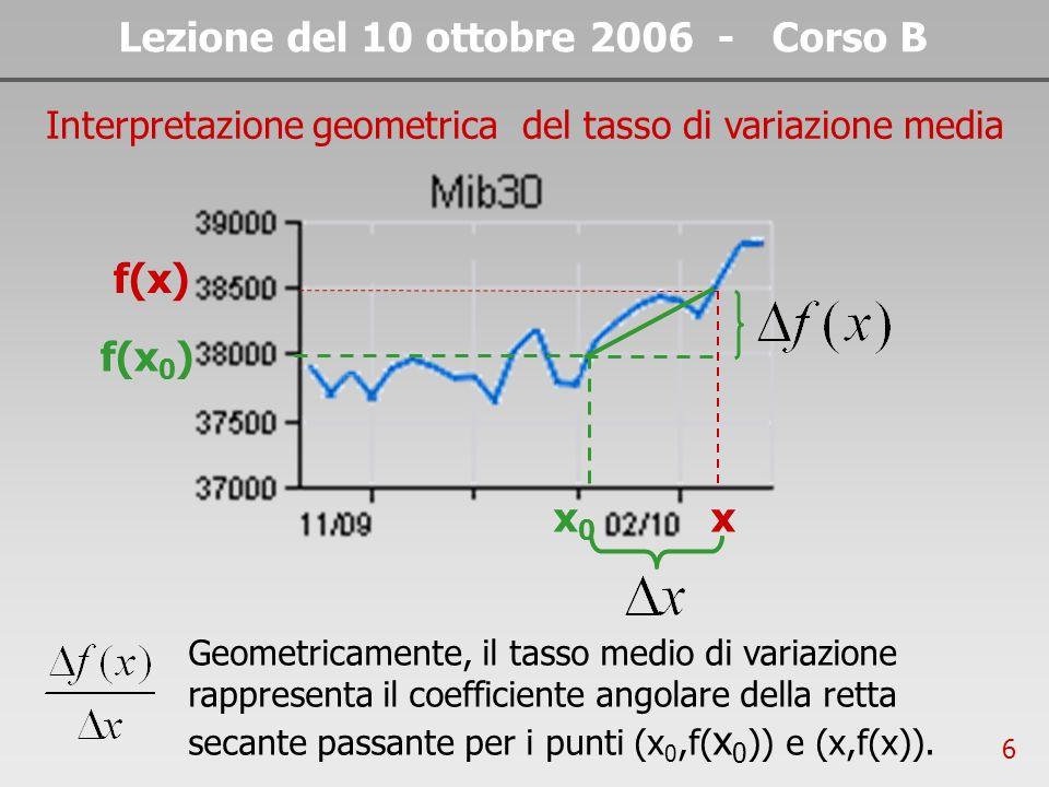 6 Lezione del 10 ottobre 2006 - Corso B Interpretazione geometrica del tasso di variazione media Geometricamente, il tasso medio di variazione rappresenta il coefficiente angolare della retta secante passante per i punti (x 0,f( x 0 )) e (x,f(x)).