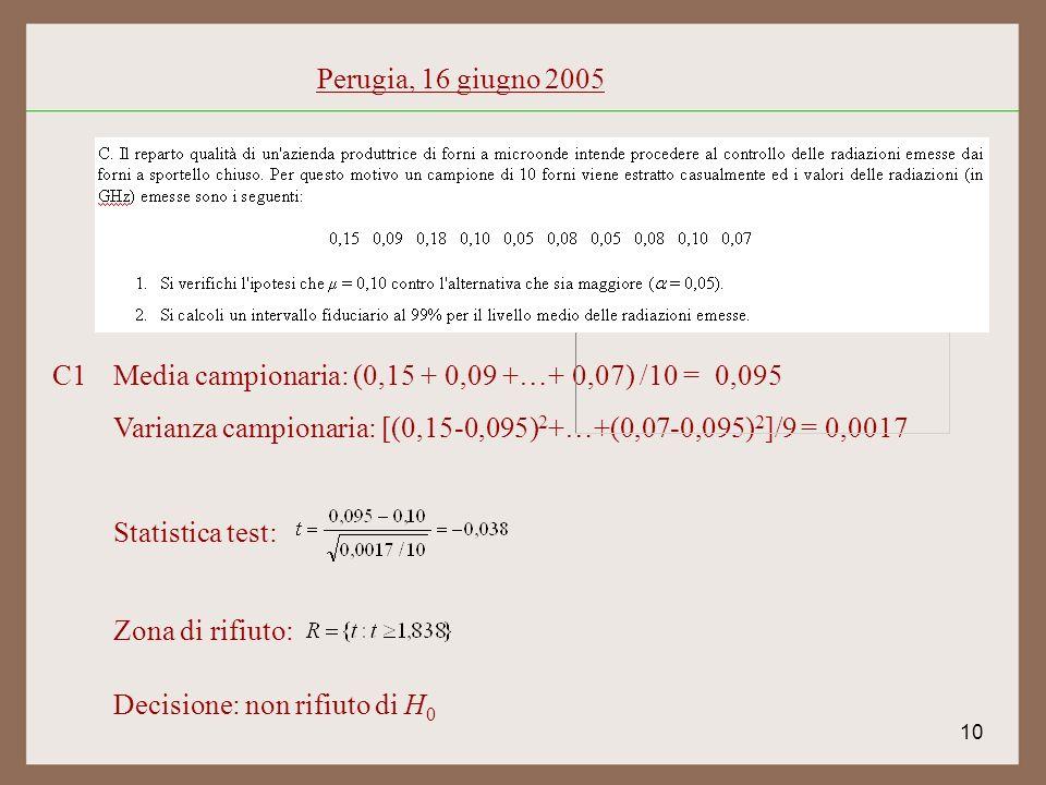 10 Perugia, 16 giugno 2005 Media campionaria: (0,15 + 0,09 +…+ 0,07) /10 = 0,095 Varianza campionaria: [(0,15-0,095) 2 +…+(0,07-0,095) 2 ]/9 = 0,0017 Statistica test: Zona di rifiuto: Decisione: non rifiuto di H 0 C1