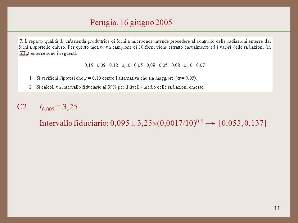 11 Perugia, 16 giugno 2005 C2 Intervallo fiduciario: 0,095 ± 3,25 (0,0017/10) 0,5 [0,053, 0,137] t 0,005 = 3,25