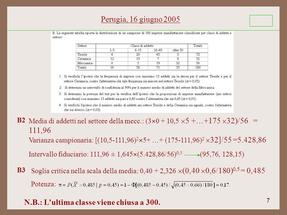 7 Media di addetti nel settore della mecc.: (3 0 + 10,5 5 +…+175 32)/56 = 111,96 Varianza campionaria: [(10,5-111,96) 2 5+ …+ (175-111,96) 2 32]/55 =5.428,86 B2 Perugia, 16 giugno 2005 Intervallo fiduciario: 111,96 ± 1,645 (5.428,86/56) 0,5 (95,76, 128,15) Soglia critica nella scala della media: 0,40 + 2,326 (0,40 0,6/180) 0,5 = 0,485 Potenza: B3 N.B.: Lultima classe viene chiusa a 300.