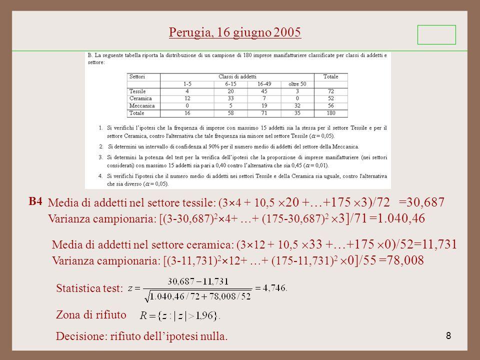 8 Media di addetti nel settore tessile: (3 4 + 10,5 20 +…+175 3)/72 =30,687 Varianza campionaria: [(3-30,687) 2 4+ …+ (175-30,687) 2 3]/71 =1.040,46 B4 Perugia, 16 giugno 2005 Media di addetti nel settore ceramica: (3 12 + 10,5 33 +…+175 0)/52=11,731 Varianza campionaria: [(3-11,731) 2 12+ …+ (175-11,731) 2 0]/55 =78,008 Statistica test: Zona di rifiuto Decisione: rifiuto dellipotesi nulla.