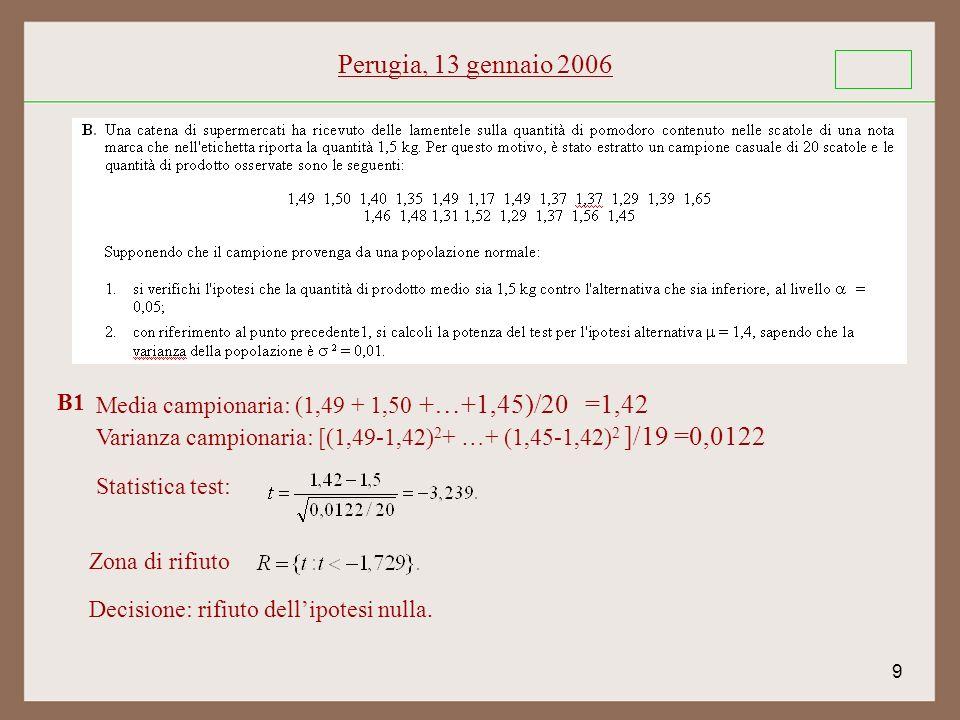 9 Media campionaria: (1,49 + 1,50 +…+1,45)/20 =1,42 Varianza campionaria: [(1,49-1,42) 2 + …+ (1,45-1,42) 2 ]/19 =0,0122 B1 Perugia, 13 gennaio 2006 Statistica test: Zona di rifiuto Decisione: rifiuto dellipotesi nulla.