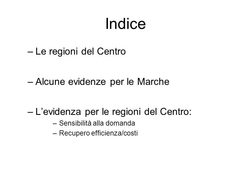 Indice –Le regioni del Centro –Alcune evidenze per le Marche –Levidenza per le regioni del Centro: –Sensibilità alla domanda –Recupero efficienza/costi