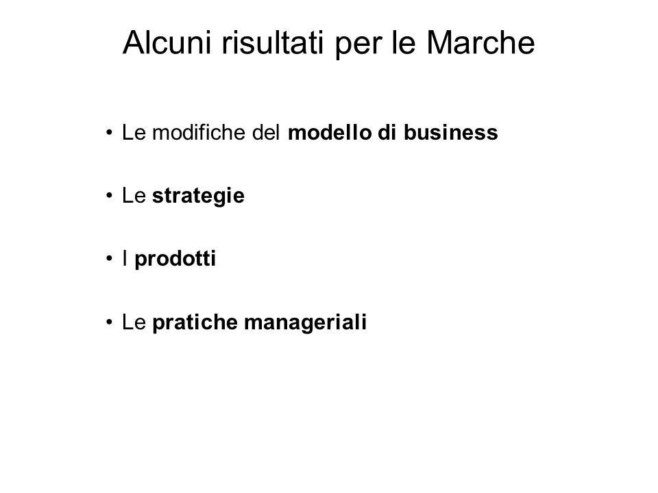 Alcuni risultati per le Marche Le modifiche del modello di business Le strategie I prodotti Le pratiche manageriali