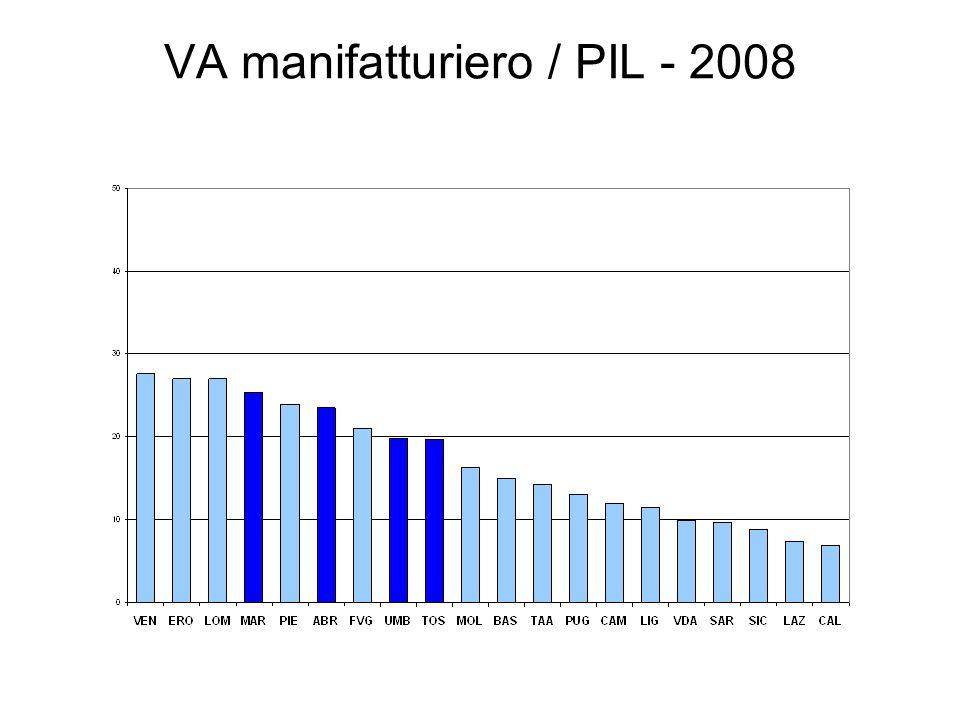 VA manifatturiero / PIL - 2008