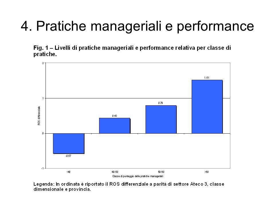 4. Pratiche manageriali e performance