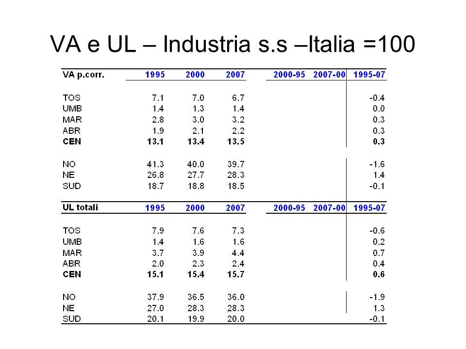 VA e UL – Industria s.s –Italia =100