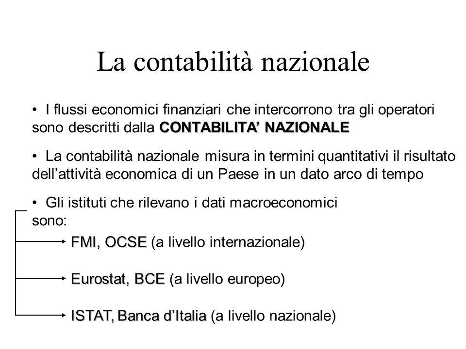 CONTABILITA NAZIONALE I flussi economici finanziari che intercorrono tra gli operatori sono descritti dalla CONTABILITA NAZIONALE FMI, OCSE FMI, OCSE