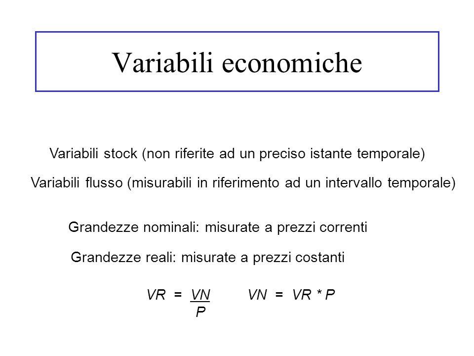 Variabili stock (non riferite ad un preciso istante temporale) Variabili flusso (misurabili in riferimento ad un intervallo temporale) Grandezze nomin