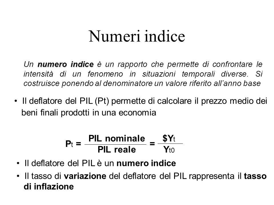 numero indice Un numero indice è un rapporto che permette di confrontare le intensità di un fenomeno in situazioni temporali diverse. Si costruisce po