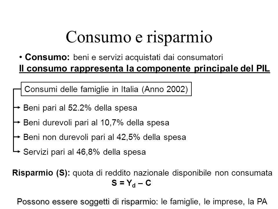 Consumo: beni e servizi acquistati dai consumatori Il consumo rappresenta la componente principale del PIL Consumi delle famiglie in Italia (Anno 2002