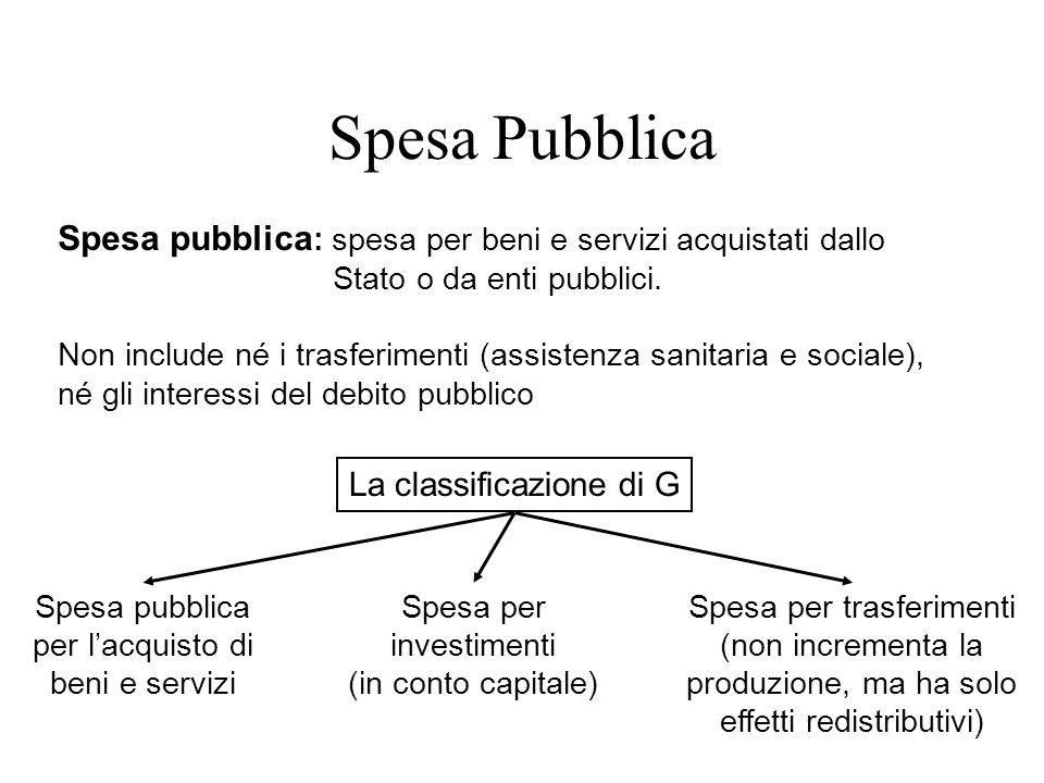 Spesa pubblica : spesa per beni e servizi acquistati dallo Stato o da enti pubblici. Non include né i trasferimenti (assistenza sanitaria e sociale),