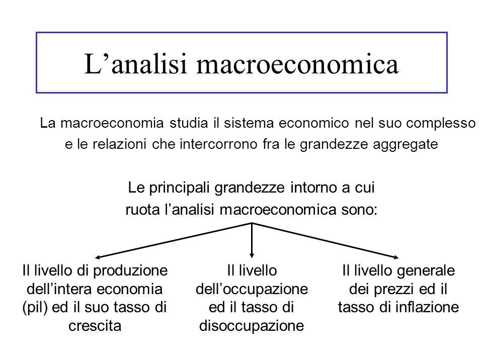 La macroeconomia studia il sistema economico nel suo complesso e le relazioni che intercorrono fra le grandezze aggregate Il livello di produzione del