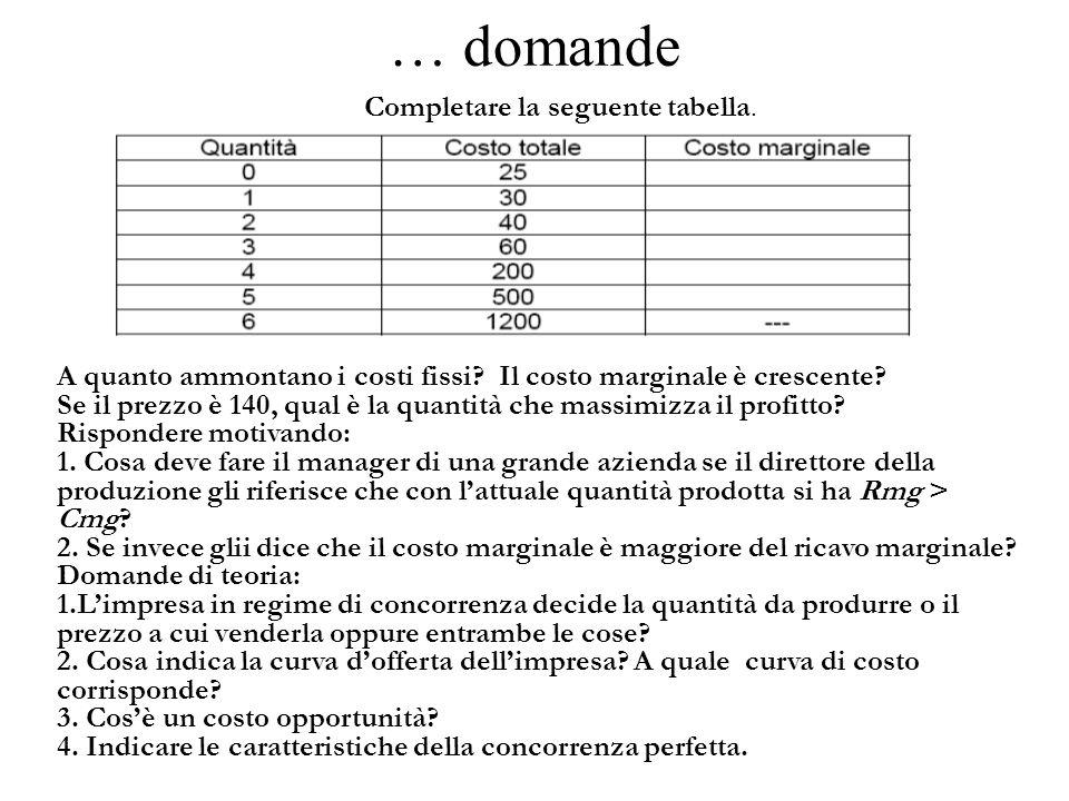 … domande Completare la seguente tabella.A quanto ammontano i costi fissi.