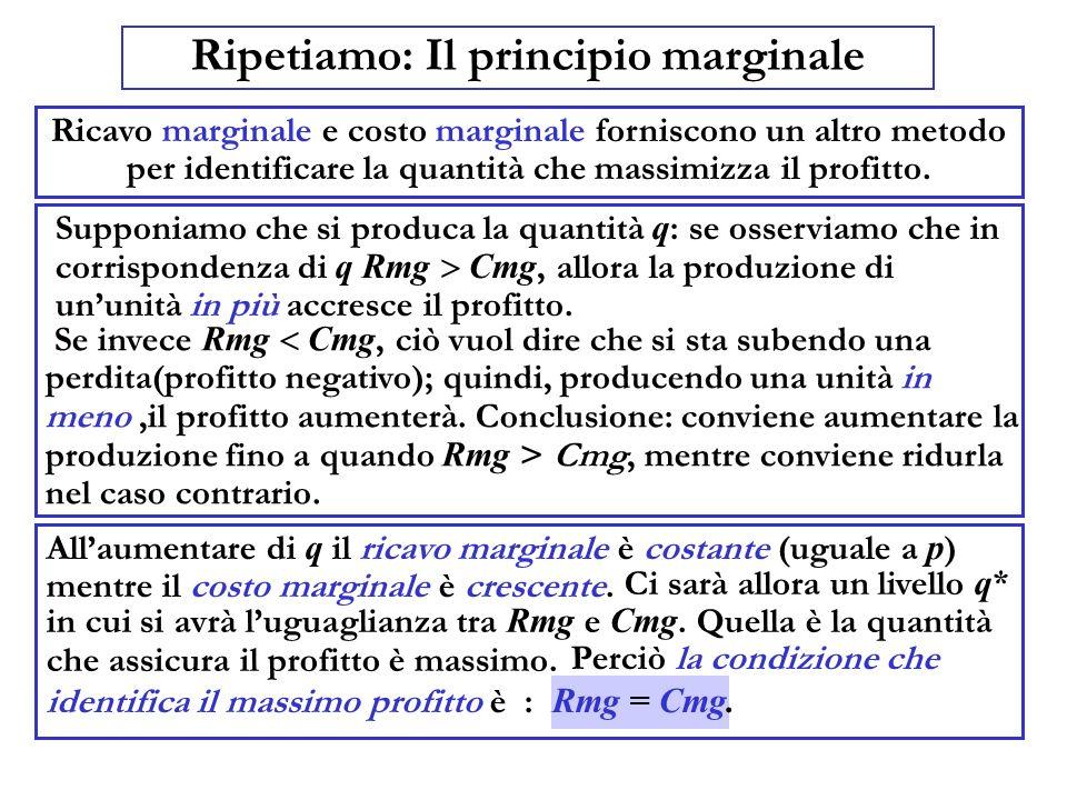 Ripetiamo: Il principio marginale Ricavo marginale e costo marginale forniscono un altro metodo per identificare la quantità che massimizza il profitto.