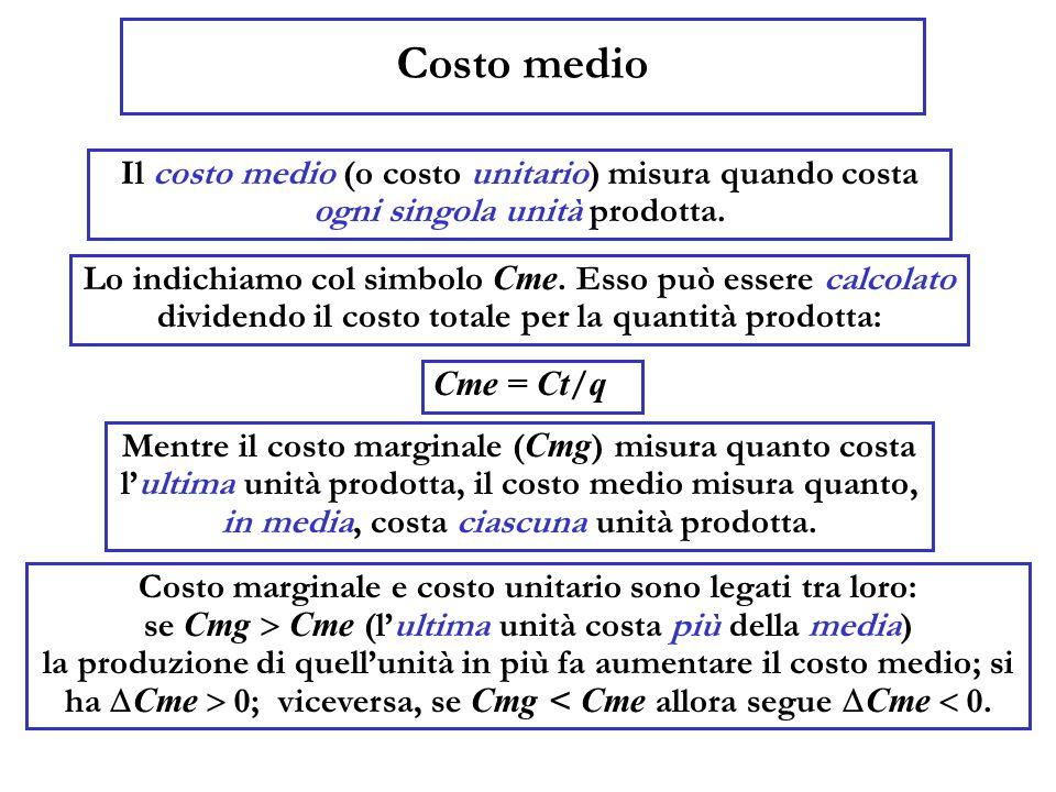 Costo medio Il costo medio (o costo unitario) misura quando costa ogni singola unità prodotta.