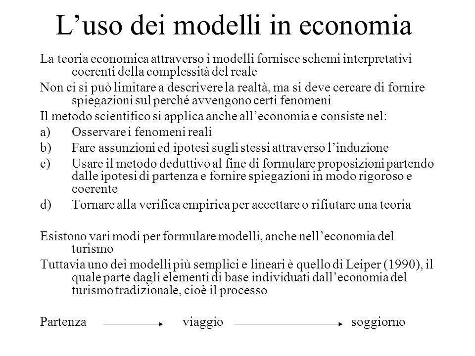 La matrice del prodotto turistico = [x ij ] con i = 1, 2,..., m e j = 1, 2,..., n X 1 X 2 …X n T 1 x 11 x 12 …x 1n = [x ij ]=T 2 x 21 x 22 …x 2n …………… T m x m1 x m2 …x mn Eterogeneità e pluralità sintetizzate nella matrice del prodotto turistico x sono le quantità di beni e servizi acquistate per giorno di vacanza Lungo le colonne abbiamo i diversi beni e servizi j=1,..n Lungo le righe abbiamo i diversi tipi di turismo i=1….m, quindi il turismo di affari, lagriturismo, il turismo religioso,ecc.