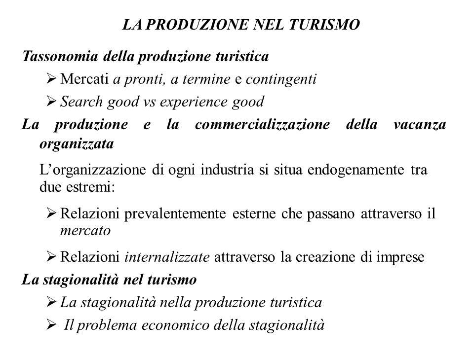 LA PRODUZIONE NEL TURISMO Tassonomia della produzione turistica Mercati a pronti, a termine e contingenti Search good vs experience good La produzione