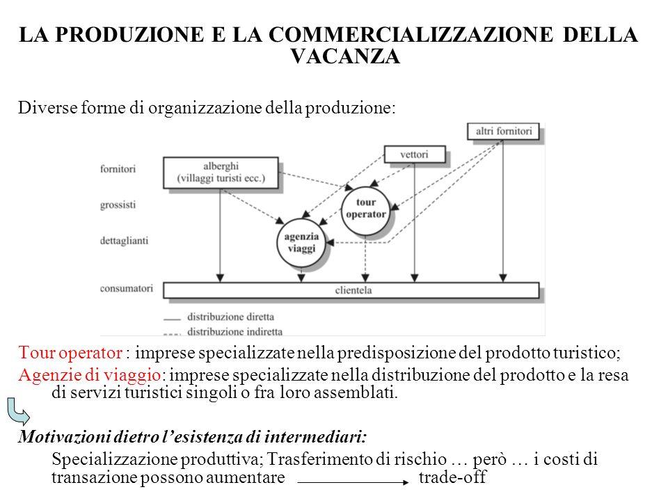 LA PRODUZIONE E LA COMMERCIALIZZAZIONE DELLA VACANZA Diverse forme di organizzazione della produzione: Tour operator : imprese specializzate nella pre