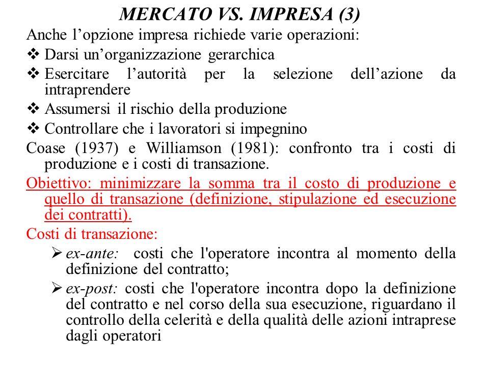MERCATO VS. IMPRESA (3) Anche lopzione impresa richiede varie operazioni: Darsi unorganizzazione gerarchica Esercitare lautorità per la selezione dell