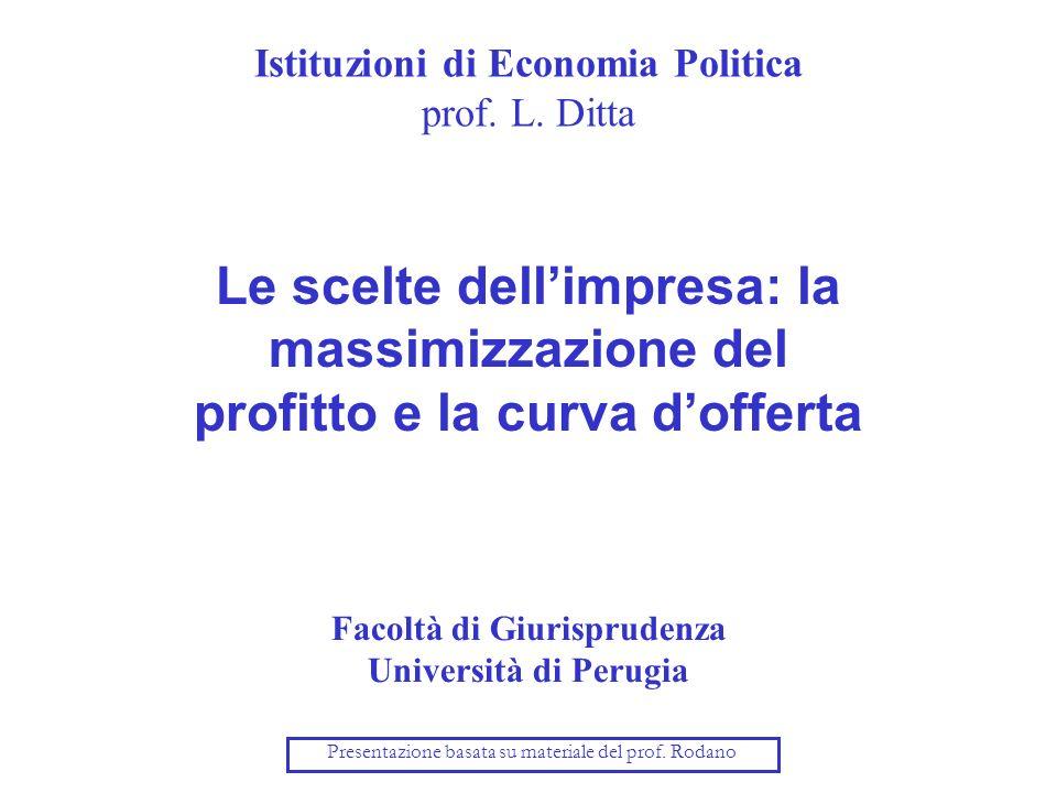 Istituzioni di Economia Politica prof. L. Ditta Le scelte dellimpresa: la massimizzazione del profitto e la curva dofferta Facoltà di Giurisprudenza U