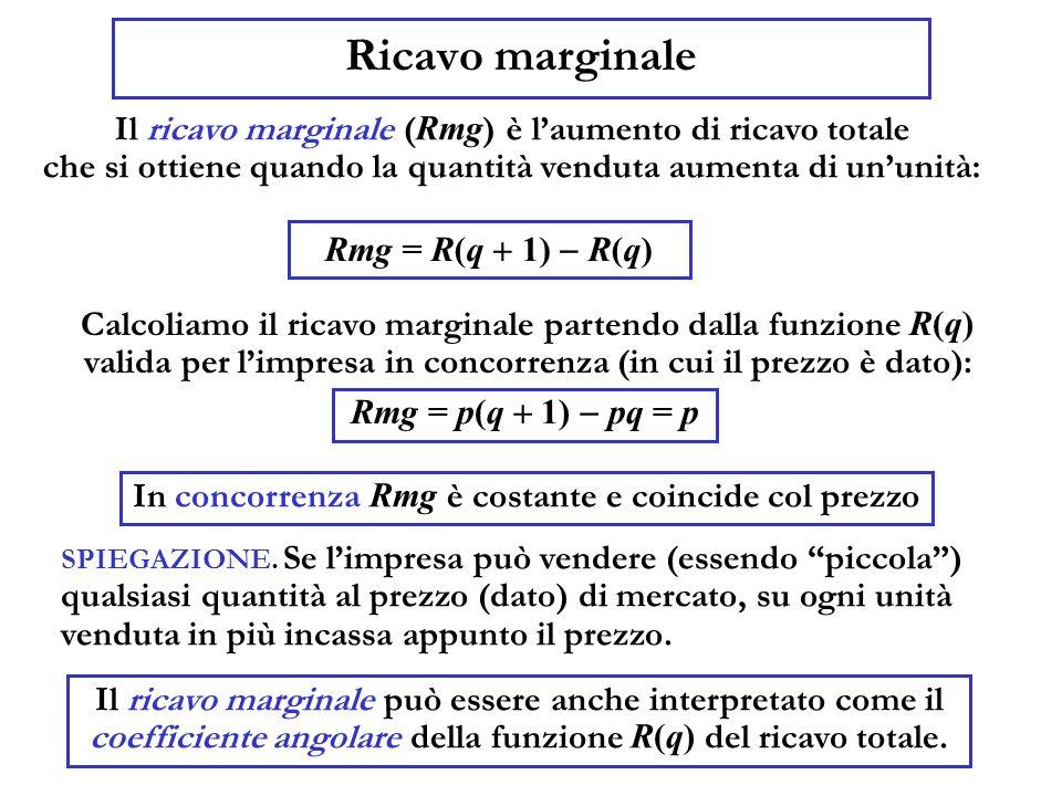 Ricavo marginale Il ricavo marginale ( Rmg ) è laumento di ricavo totale che si ottiene quando la quantità venduta aumenta di ununità: Calcoliamo il r