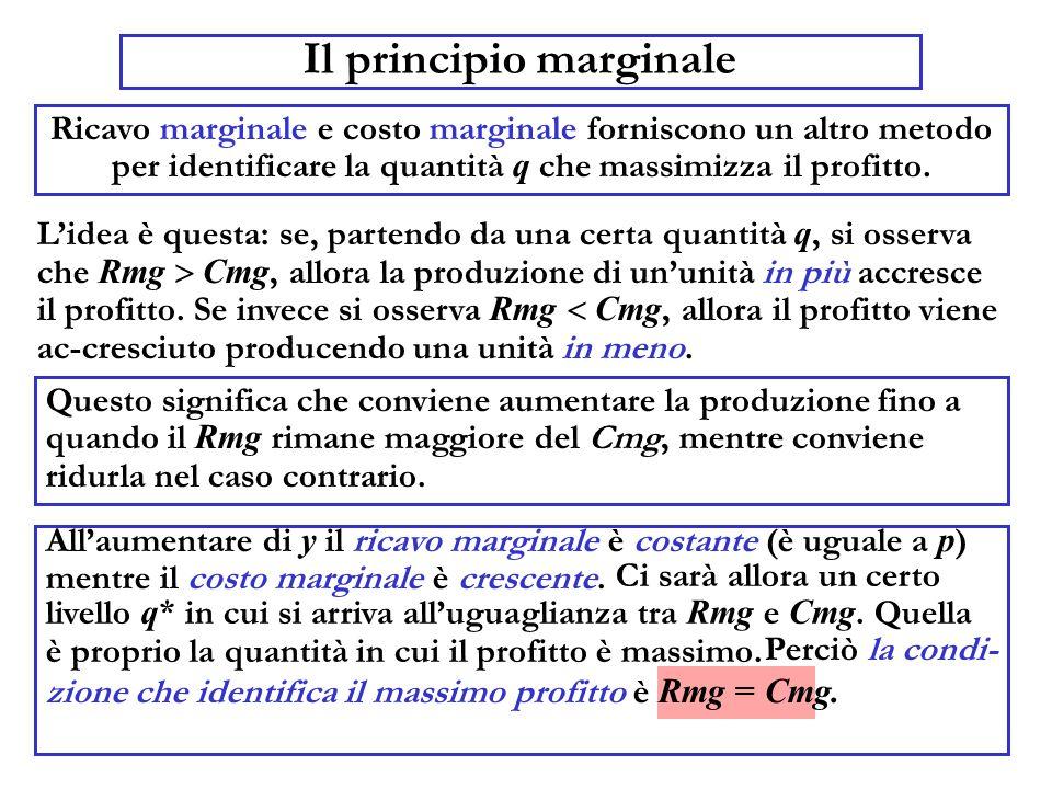 Il principio marginale Ricavo marginale e costo marginale forniscono un altro metodo per identificare la quantità q che massimizza il profitto. Questo