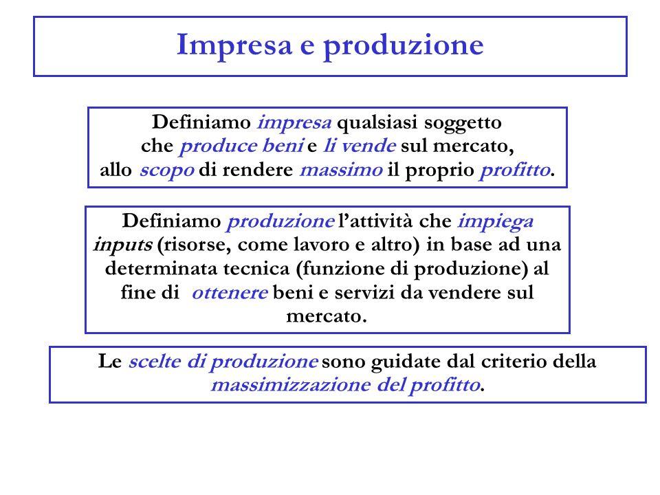 Profitto e ricavo Definiamo profitto (π) la differenza tra il ricavo totale (Rt), ottenuto dalla vendita dei prodotti, e i costi totali (Ct) sostenuti per lacquisto degli inputs e per il loro impiego nel processo produttivo.