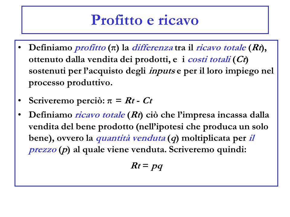 Profitto e ricavo Definiamo profitto (π) la differenza tra il ricavo totale (Rt), ottenuto dalla vendita dei prodotti, e i costi totali (Ct) sostenuti