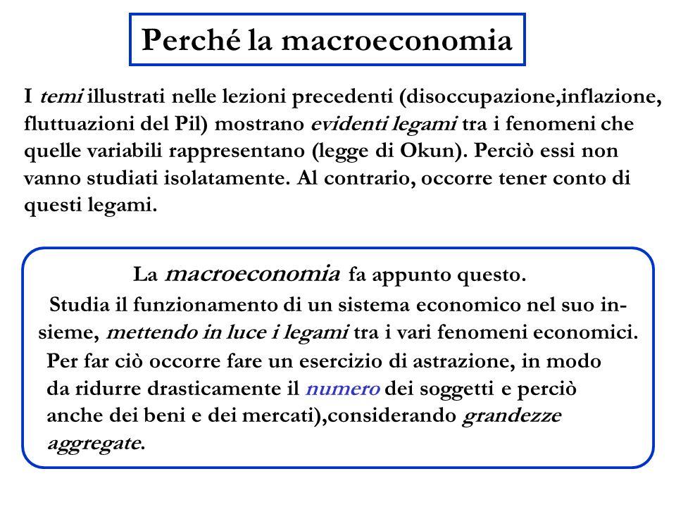 I temi illustrati nelle lezioni precedenti (disoccupazione,inflazione, fluttuazioni del Pil) mostrano evidenti legami tra i fenomeni che quelle variab