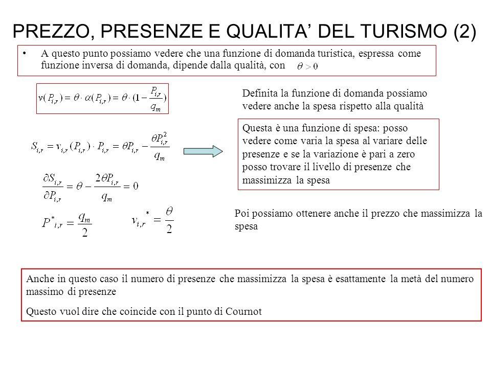 PREZZO, PRESENZE E QUALITA DEL TURISMO (2) A questo punto possiamo vedere che una funzione di domanda turistica, espressa come funzione inversa di dom