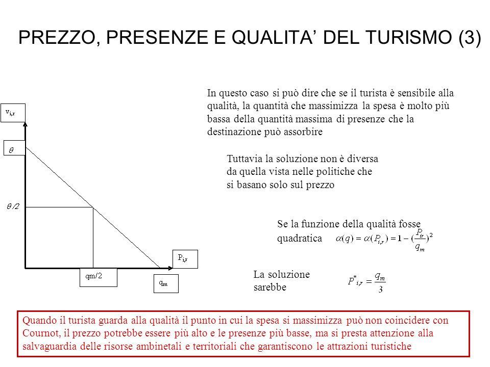 PREZZO, PRESENZE E QUALITA DEL TURISMO (3) Tuttavia la soluzione non è diversa da quella vista nelle politiche che si basano solo sul prezzo Se la fun