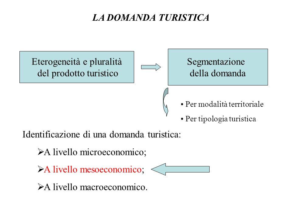 LA DOMANDA TURISTICA Identificazione di una domanda turistica: A livello microeconomico; A livello mesoeconomico; A livello macroeconomico. Eterogenei