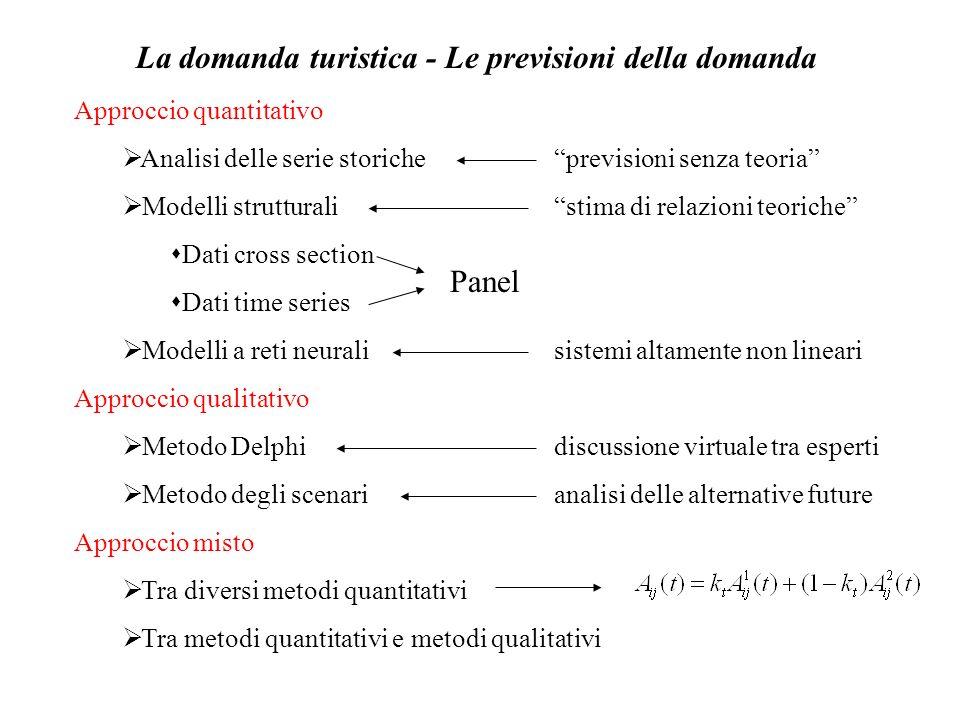 La domanda turistica - Le previsioni della domanda Approccio quantitativo Analisi delle serie storiche previsioni senza teoria Modelli strutturali sti