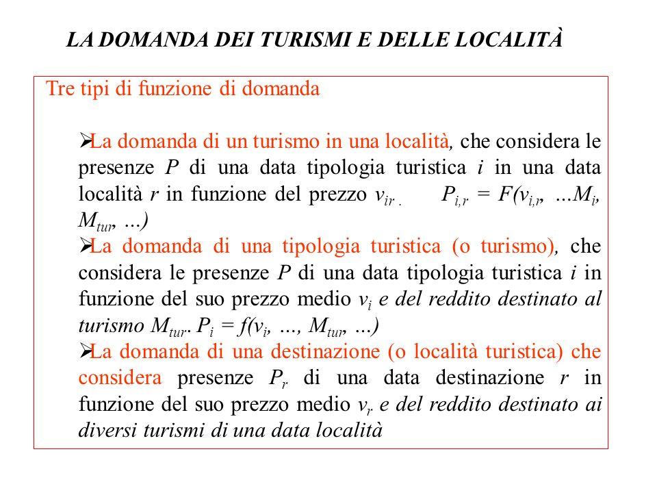 LA DOMANDA DEI TURISMI E DELLE LOCALITÀ Tre tipi di funzione di domanda La domanda di un turismo in una località, che considera le presenze P di una d