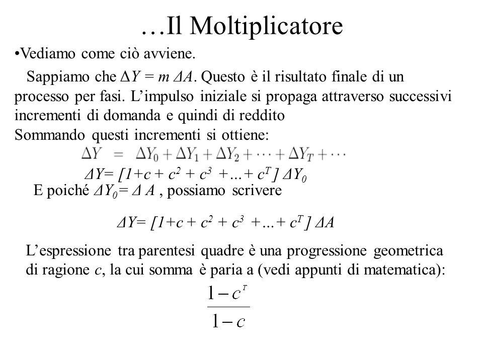 …Il Moltiplicatore Vediamo come ciò avviene. Sappiamo che ΔY = m ΔA. Questo è il risultato finale di un processo per fasi. Limpulso iniziale si propag
