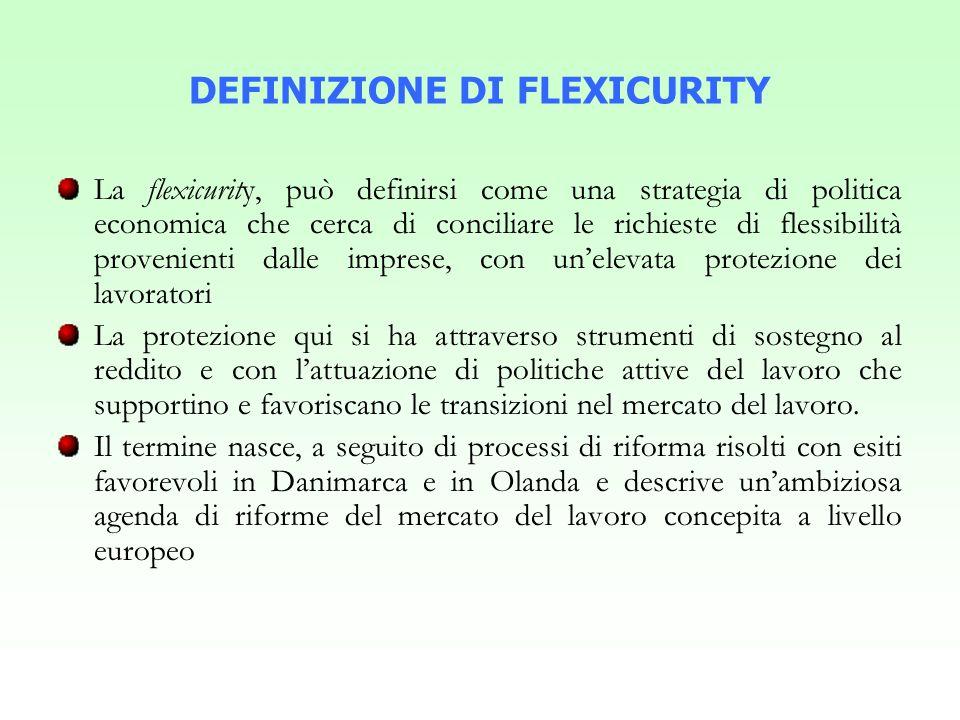 Gli elementi della Flexicurity (1) Flessibilità nel mercato del lavoro.