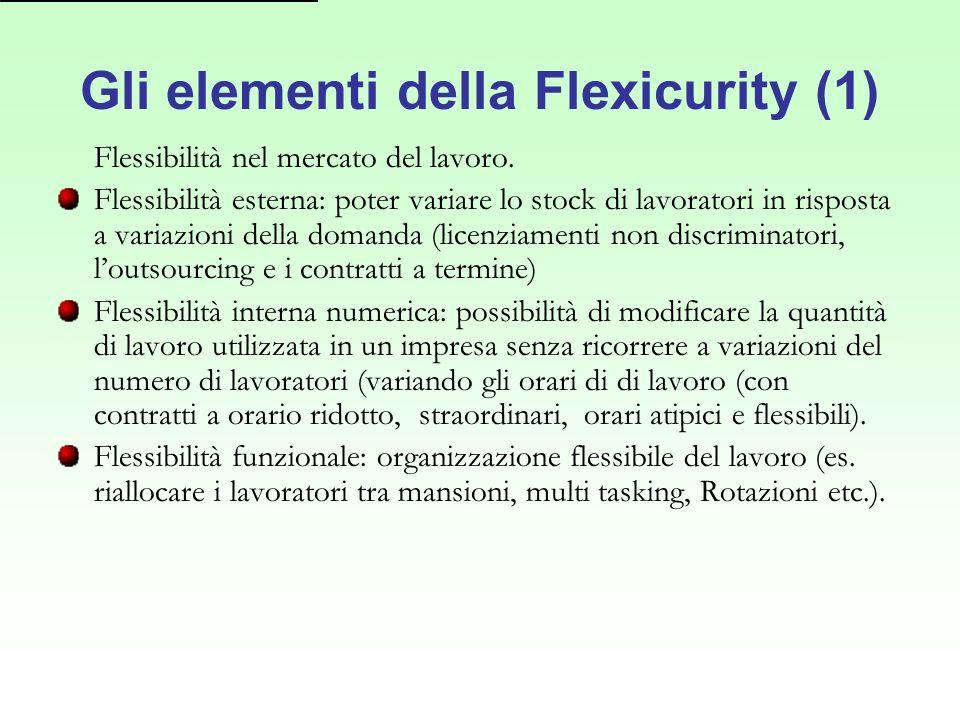 Gli elementi della Flexicurity (2) Flessibilità finanziaria che fa riferimento alla variabilità della retribuzione (salari collegati alla produttività).