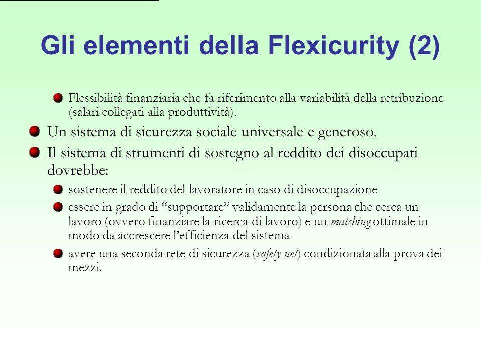 Gli elementi della Flexicurity (3) Un sistema di sicurezza occupazionale collegato a politiche attive del lavoro con obblighi (reciproci) e sanzioni.
