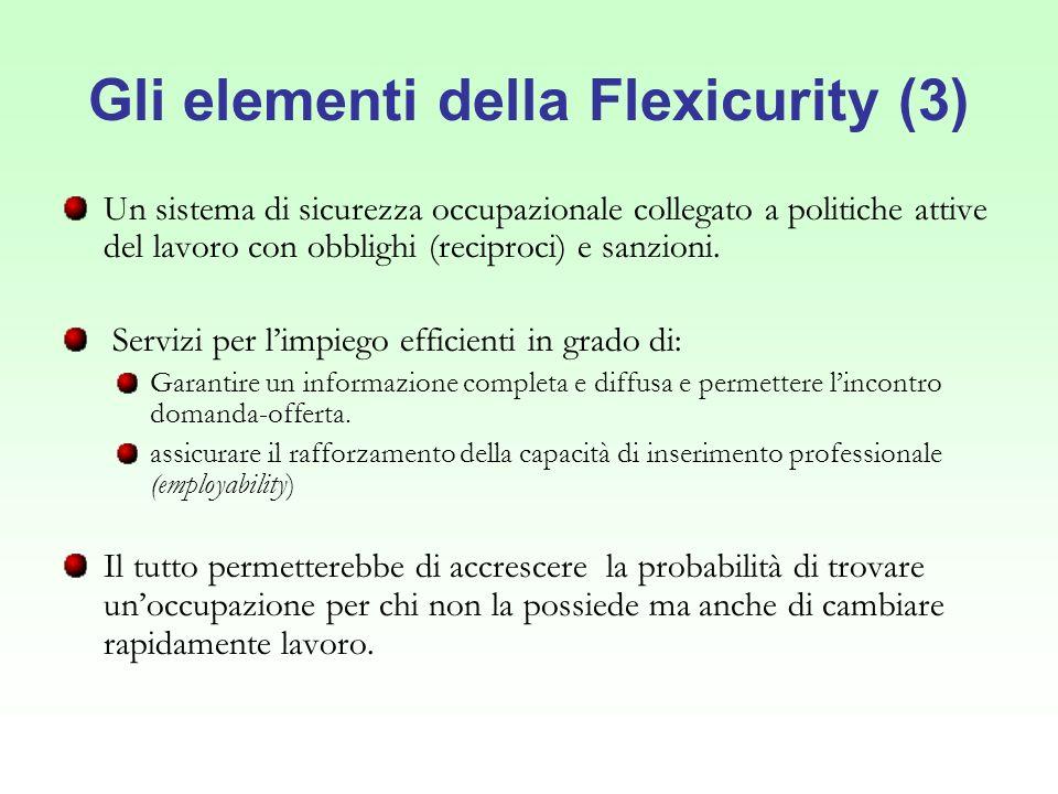 Flexicurity e Grande Recessione Si è osservato (Tangian, Auer) che la Grande Recessione ha costituito una sorta di test per la flexicurity.