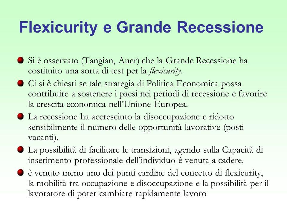 Flexicurity e Grande Recessione (2) Questo ha provocato una ridefinizione, almeno momentaneo, della strategia della flexicurity, verso la flessibilità interna.