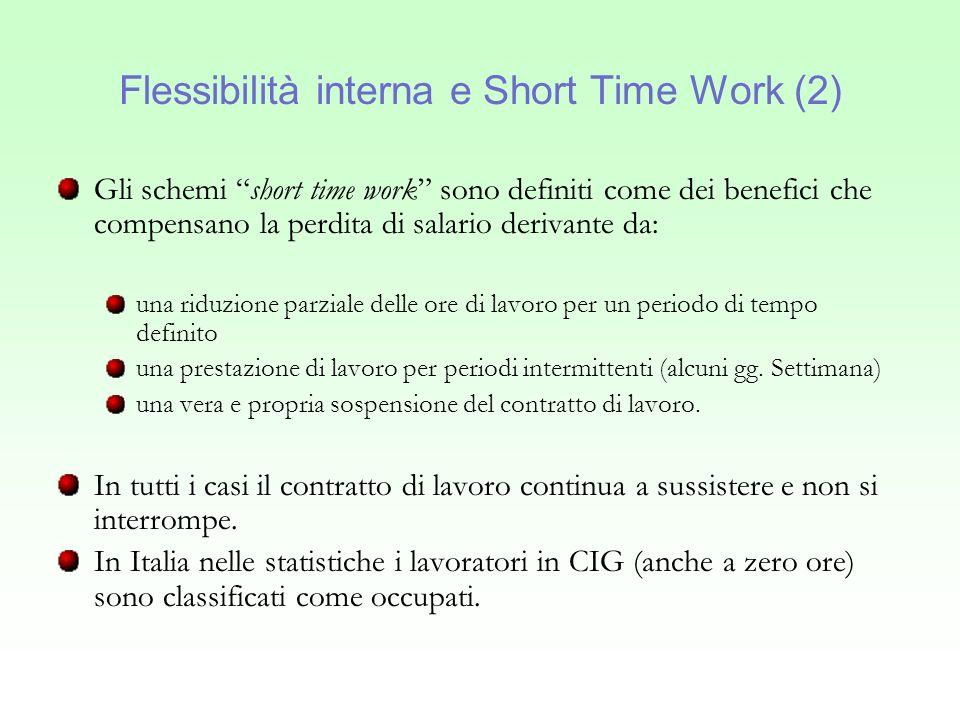 Gli Short Time Work schemes Diversi paesi dellUnione Europea hanno una tradizione sviluppata di questi strumenti (Tra questi si annoverano lItalia e Germania, Francia, Belgio, Austria).