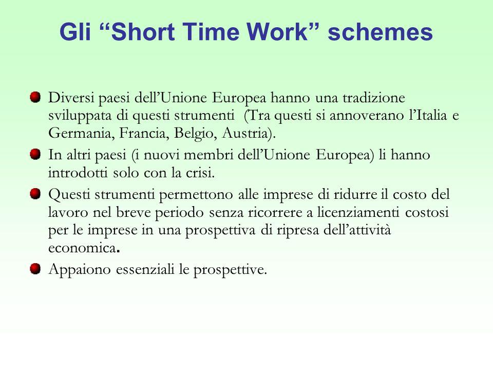 Gli STW: vantaggi Rimanere al lavoro anche per poche ore al giorno evita il deteriorarsi delle capacità lavorative (skills).