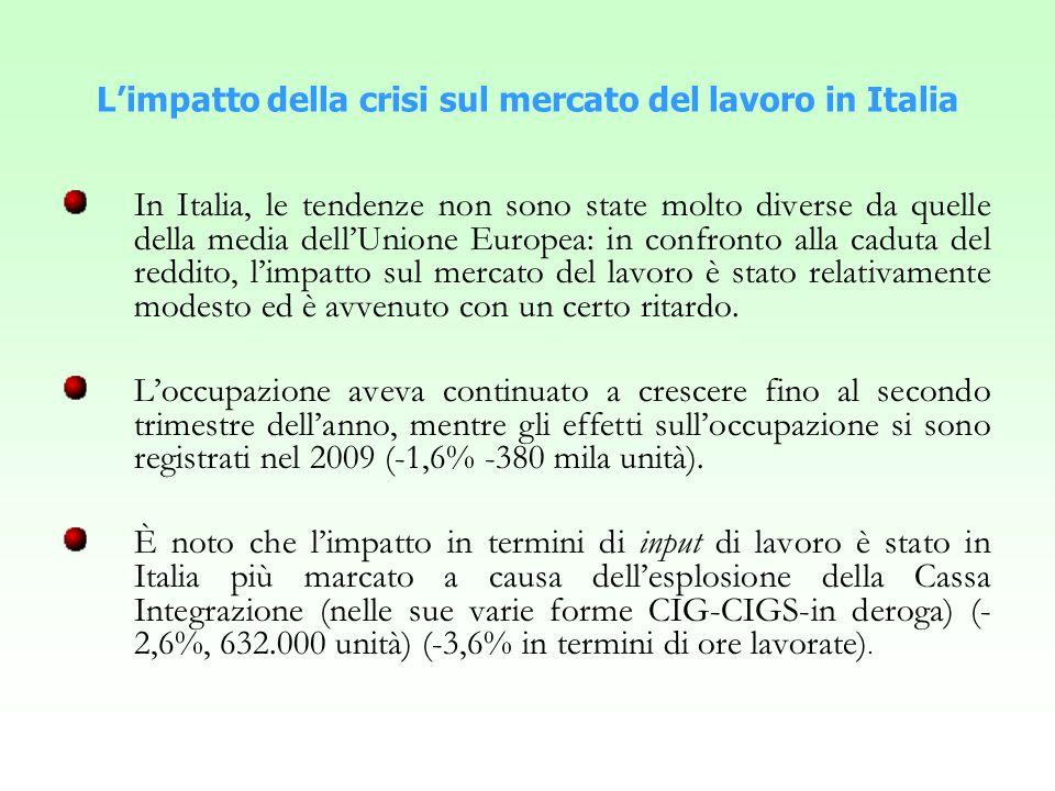 OCCUPAZIONE E DISOCCUPAZIONE IN ITALIA DAL 2004 (dati mensili): Fonte: Istat, RCFL.