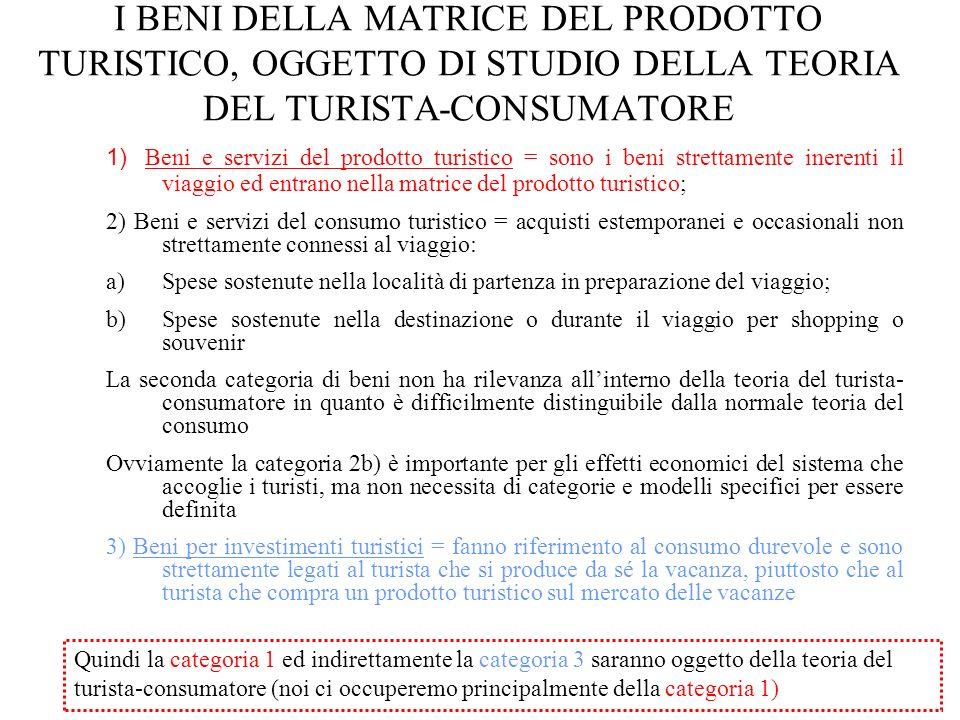 I BENI DELLA MATRICE DEL PRODOTTO TURISTICO, OGGETTO DI STUDIO DELLA TEORIA DEL TURISTA-CONSUMATORE 1) Beni e servizi del prodotto turistico = sono i