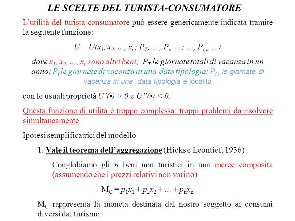 LE SCELTE DEL TURISTA-CONSUMATORE Lutilità del turista-consumatore può essere genericamente indicata tramite la seguente funzione: U = U(x 1, x 2,...,
