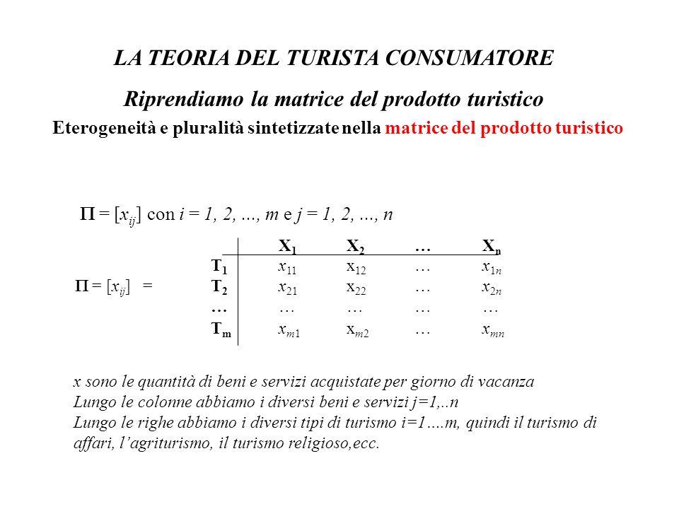 LA TEORIA DEL TURISTA CONSUMATORE Riprendiamo la matrice del prodotto turistico = [x ij ] con i = 1, 2,..., m e j = 1, 2,..., n X 1 X 2 …X n T 1 x 11