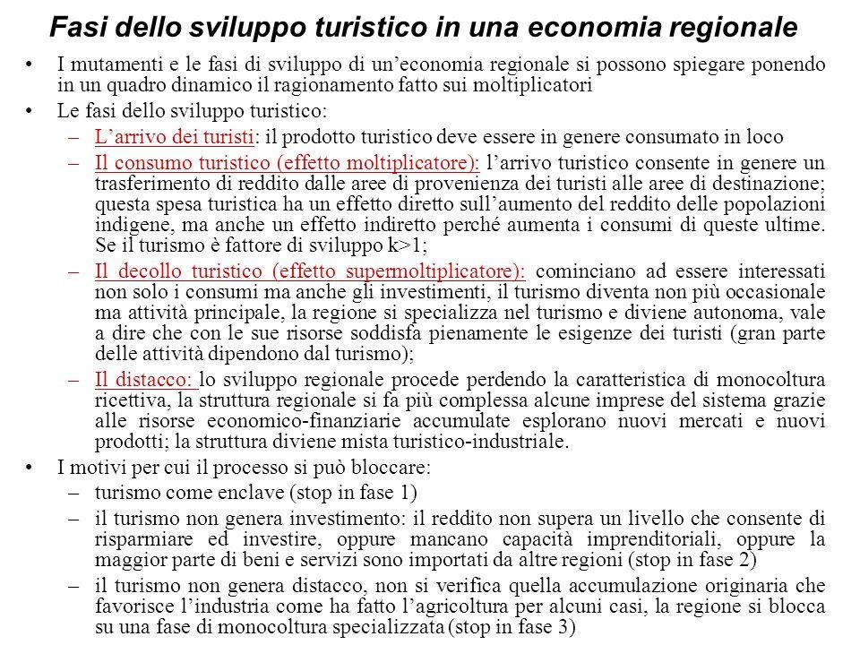 Fasi dello sviluppo turistico in una economia regionale I mutamenti e le fasi di sviluppo di uneconomia regionale si possono spiegare ponendo in un qu
